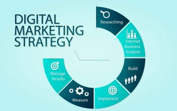 Digital Marketing Nepal